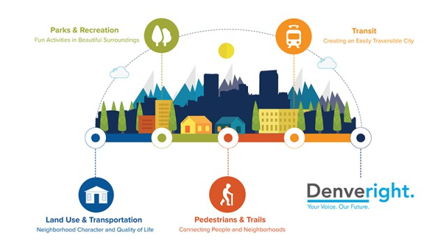 "The Mayor launched a far-reaching initiative this summer. ""Denveright"" is aimed at coordinating the core planning and development issues that must be redefined in light of the city's rapid population growth and attendant requirements. By engaging community feedback and demanding cross-departmental collaboration the goal is to find solutions that will enhance Denver and its services for the coming decades."